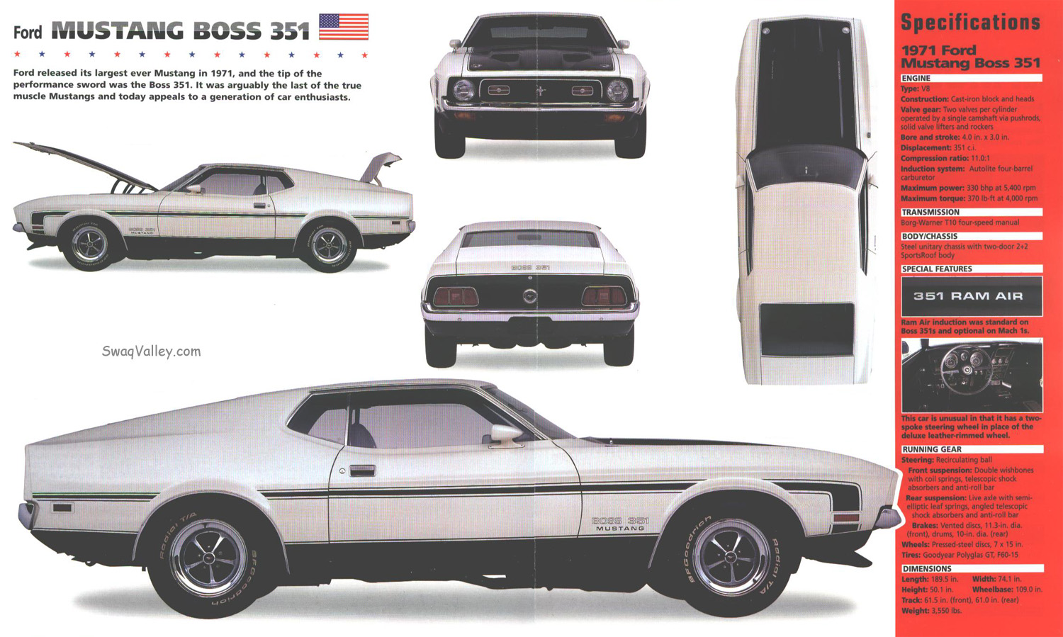 swaq valley rh swaqvalley com Blueprints for Mustang Mach 1 Mustang Car Design Blueprint