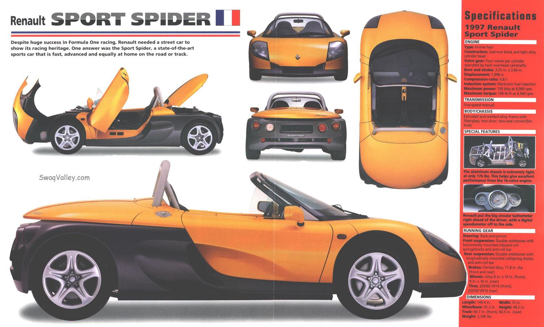 Renault. 1997 Sport Spider